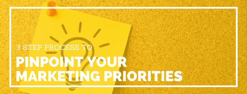 Pinpoint Your Marketing Priorities