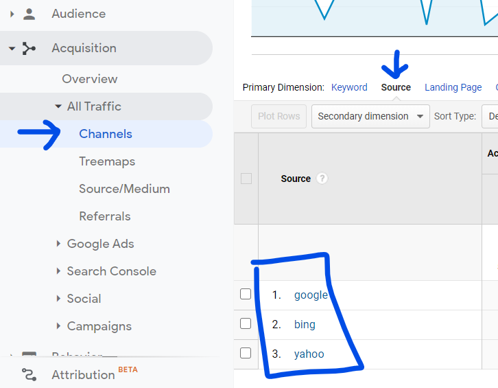 bing data in google analytics